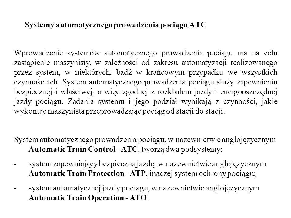 Systemy automatycznego prowadzenia pociągu ATC