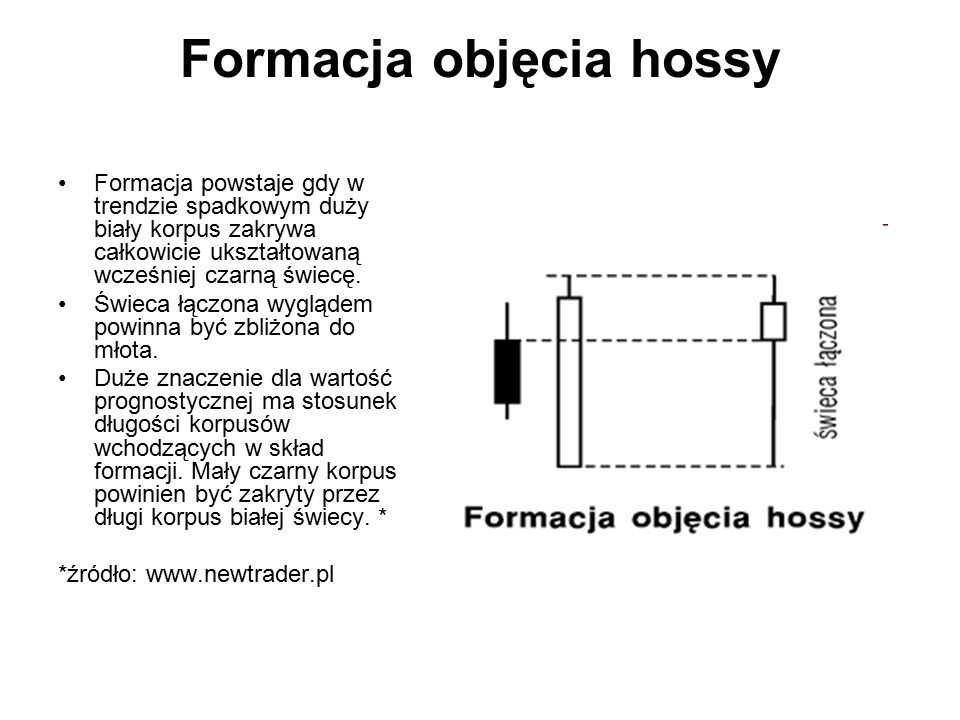 Formacja objęcia hossy