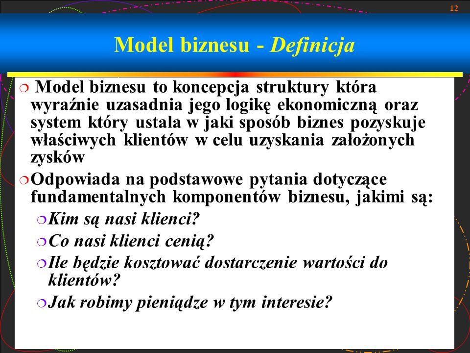 Model biznesu - Definicja