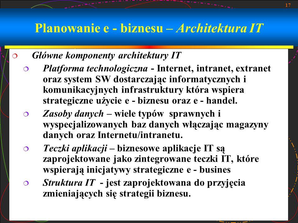 Planowanie e - biznesu – Architektura IT