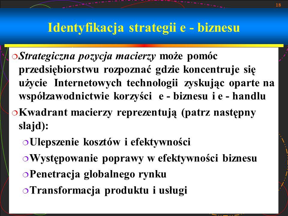 Identyfikacja strategii e - biznesu