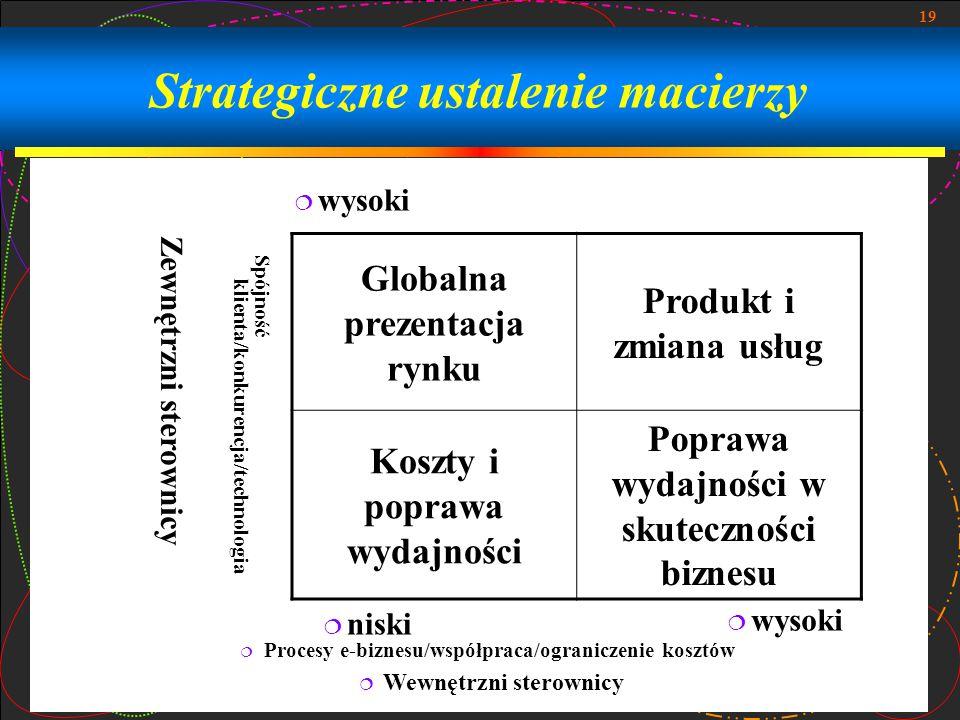 Strategiczne ustalenie macierzy