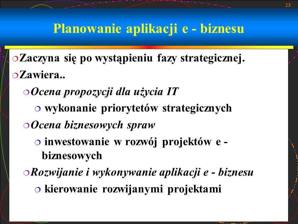 Planowanie aplikacji e - biznesu