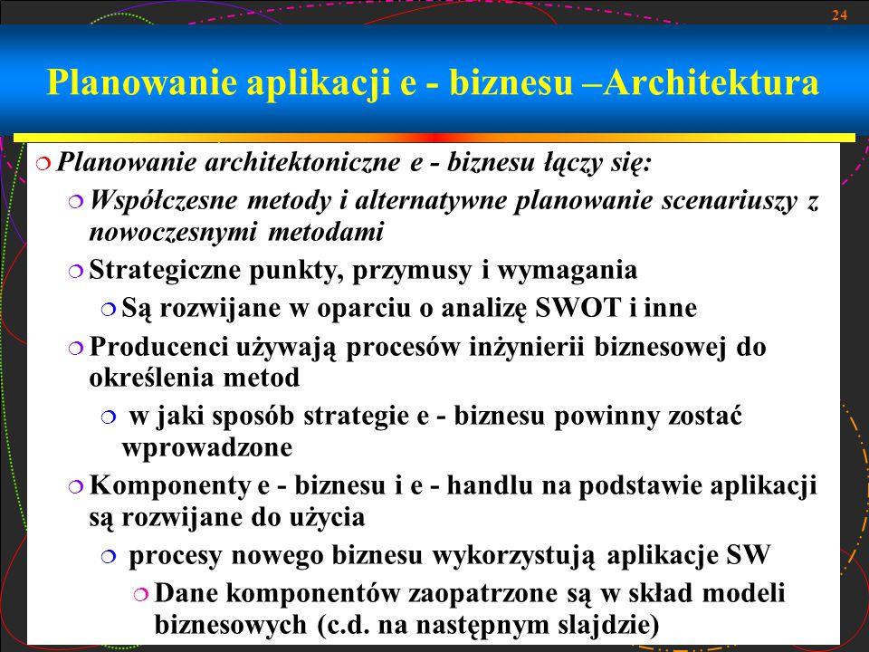Planowanie aplikacji e - biznesu –Architektura