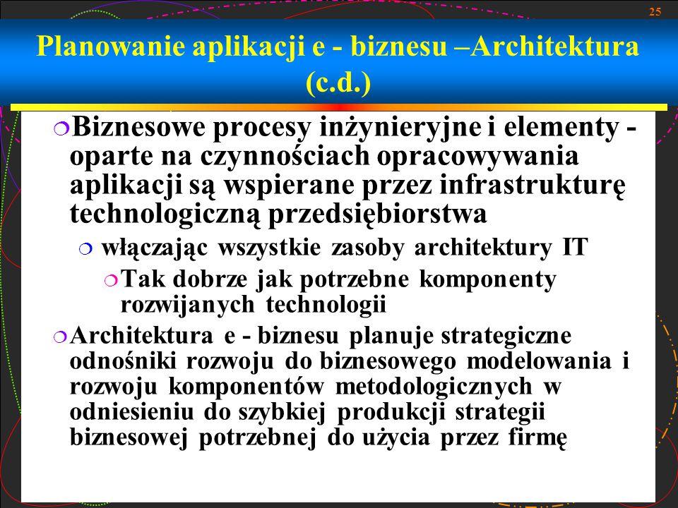 Planowanie aplikacji e - biznesu –Architektura (c.d.)
