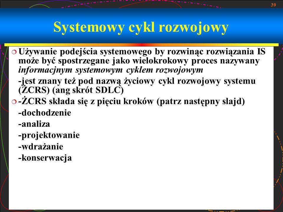 Systemowy cykl rozwojowy