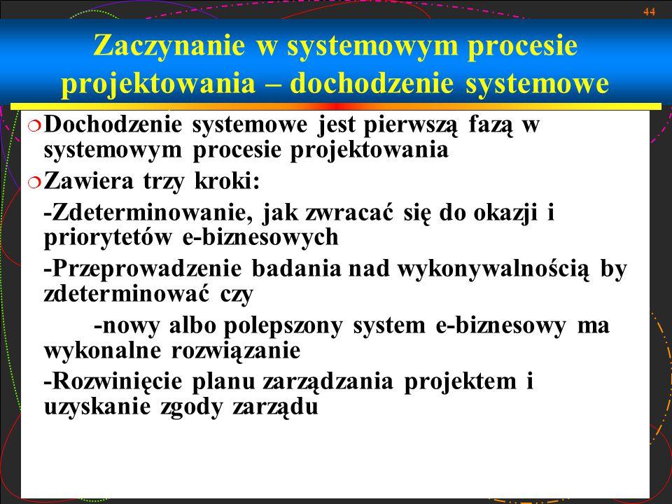 Zaczynanie w systemowym procesie projektowania – dochodzenie systemowe