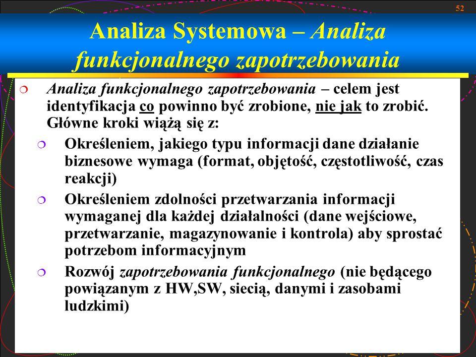 Analiza Systemowa – Analiza funkcjonalnego zapotrzebowania