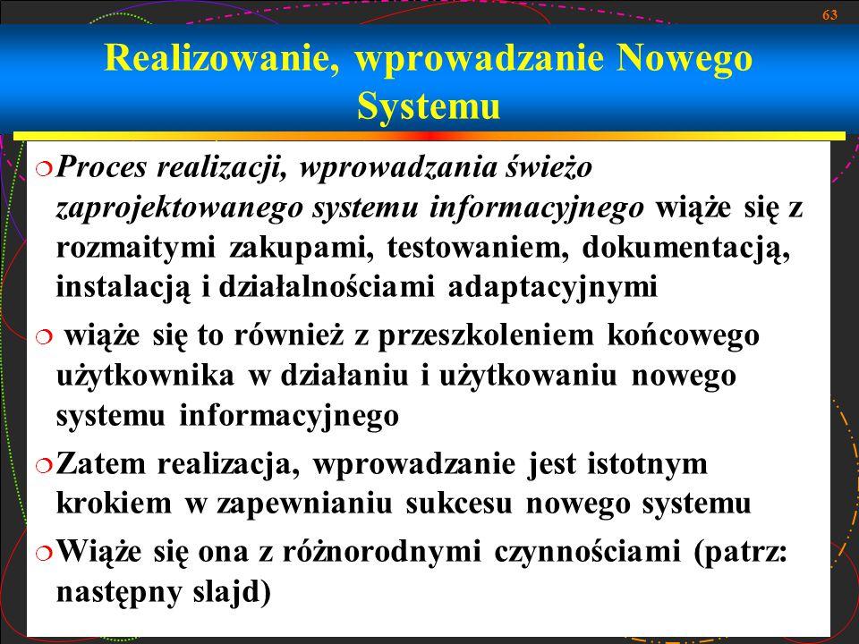 Realizowanie, wprowadzanie Nowego Systemu