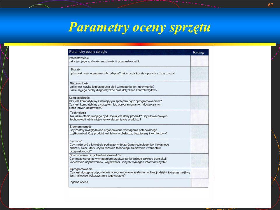 Parametry oceny sprzętu