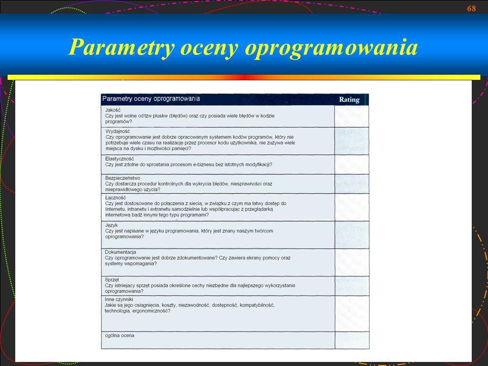 Parametry oceny oprogramowania