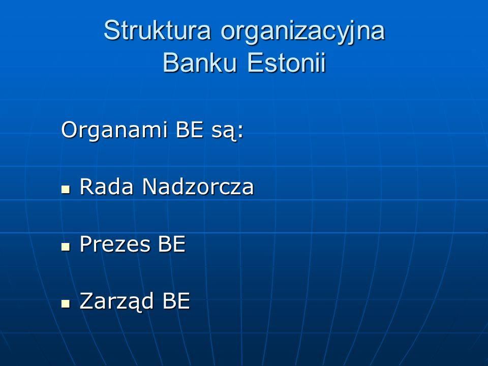 Struktura organizacyjna Banku Estonii