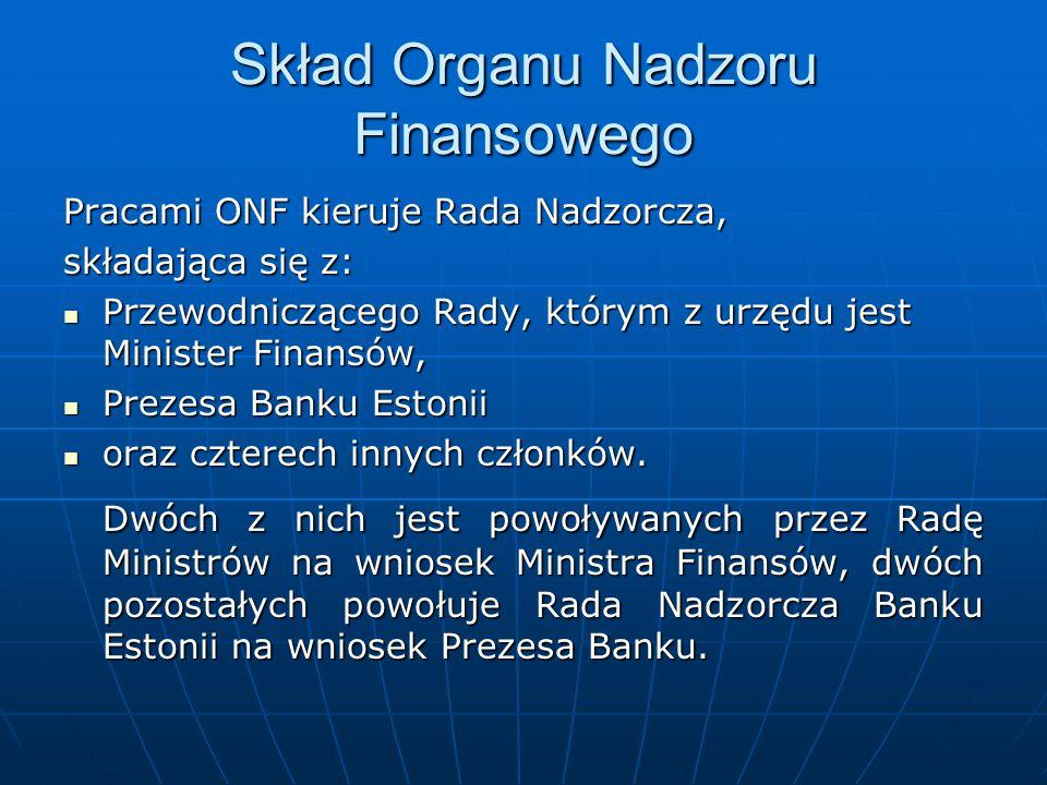 Skład Organu Nadzoru Finansowego
