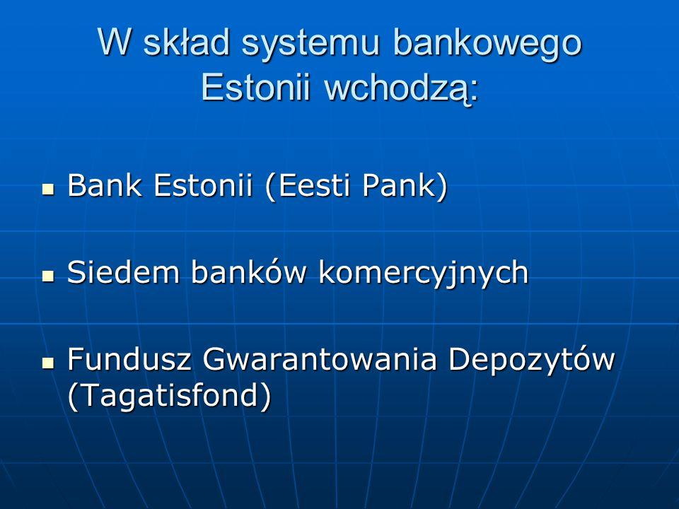 W skład systemu bankowego Estonii wchodzą: