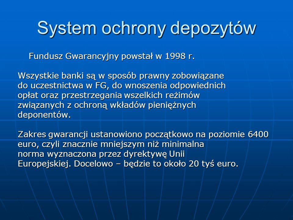 System ochrony depozytów