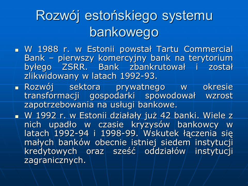 Rozwój estońskiego systemu bankowego