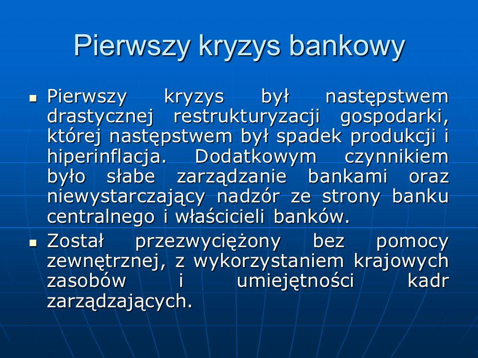 Pierwszy kryzys bankowy