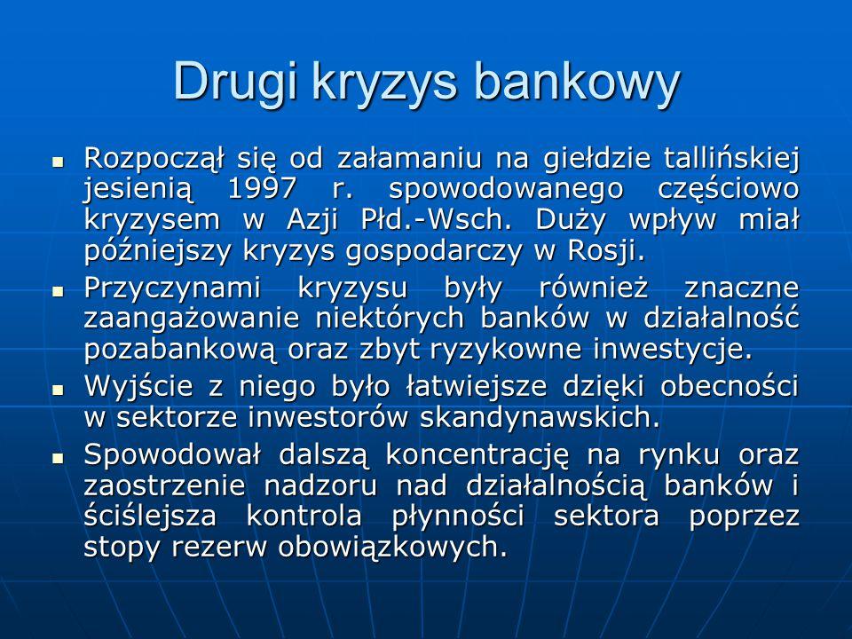 Drugi kryzys bankowy