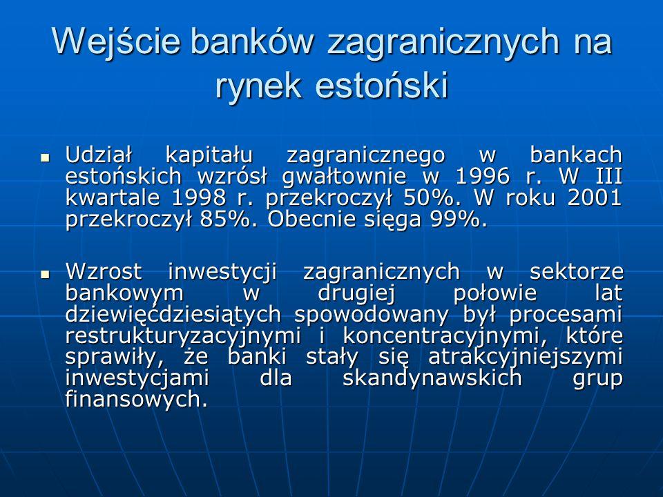 Wejście banków zagranicznych na rynek estoński