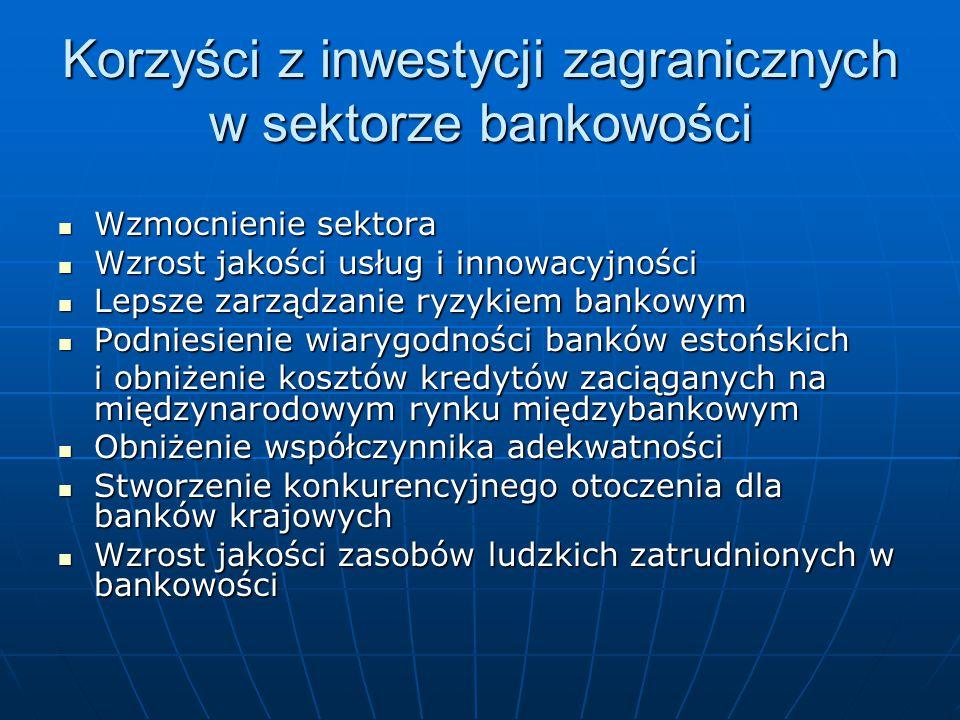 Korzyści z inwestycji zagranicznych w sektorze bankowości