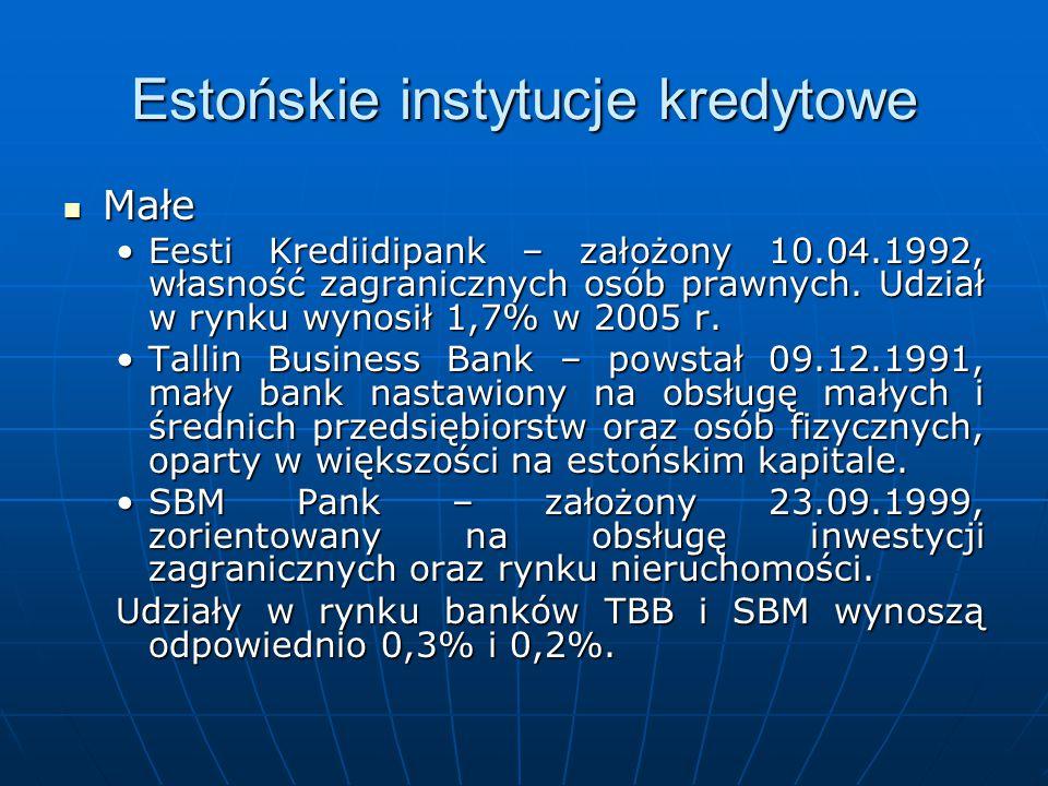 Estońskie instytucje kredytowe