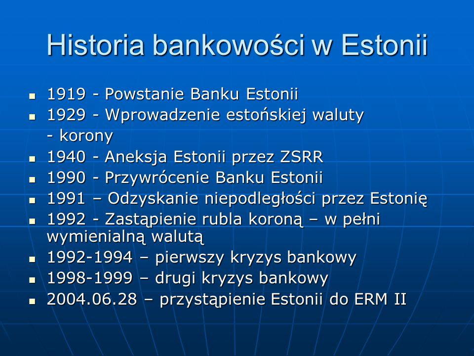 Historia bankowości w Estonii