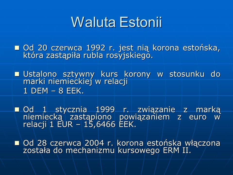 Waluta Estonii Od 20 czerwca 1992 r. jest nią korona estońska, która zastąpiła rubla rosyjskiego.