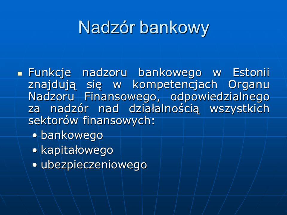 Nadzór bankowy
