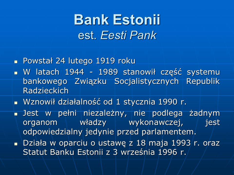 Bank Estonii est. Eesti Pank