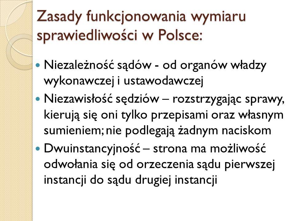 Zasady funkcjonowania wymiaru sprawiedliwości w Polsce: