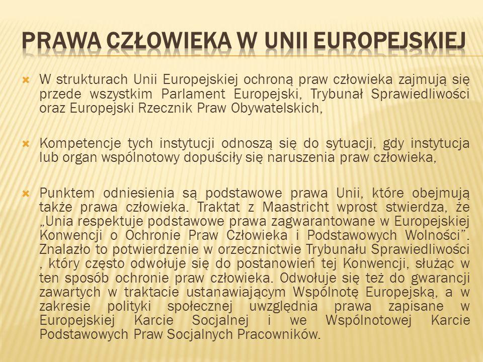 Prawa człowieka w Unii Europejskiej