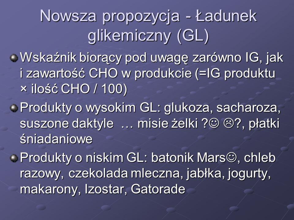 Nowsza propozycja - Ładunek glikemiczny (GL)