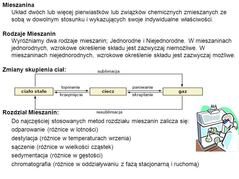 Mieszanina