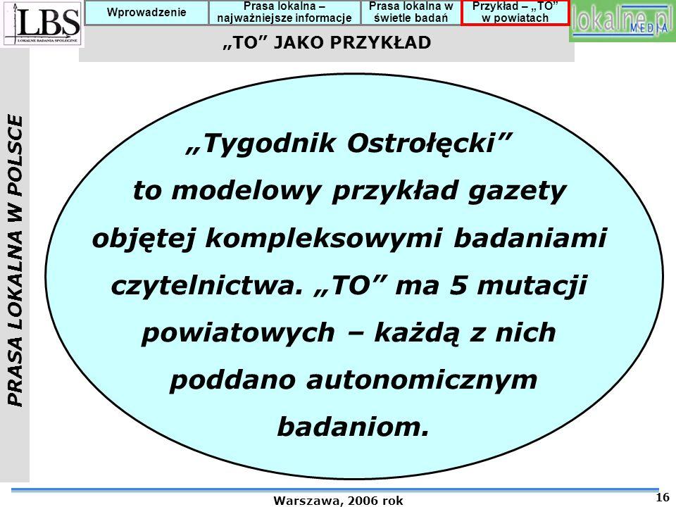 """""""Tygodnik Ostrołęcki to modelowy przykład gazety"""