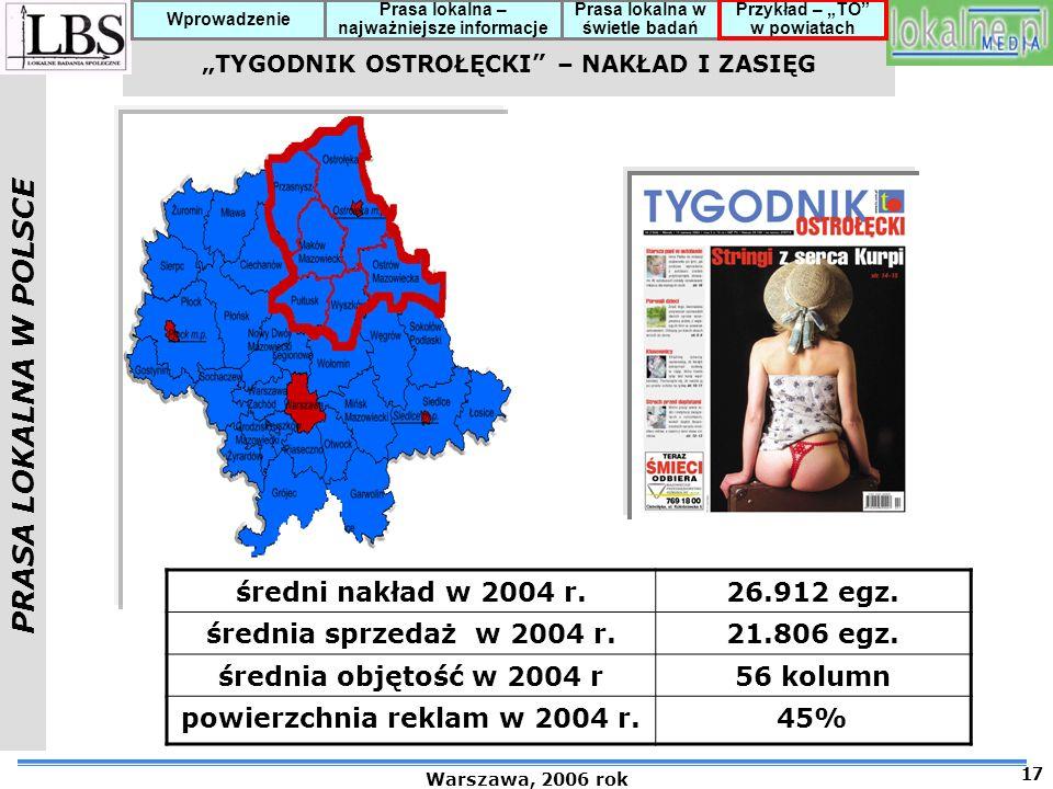 """""""TYGODNIK OSTROŁĘCKI – NAKŁAD I ZASIĘG powierzchnia reklam w 2004 r."""