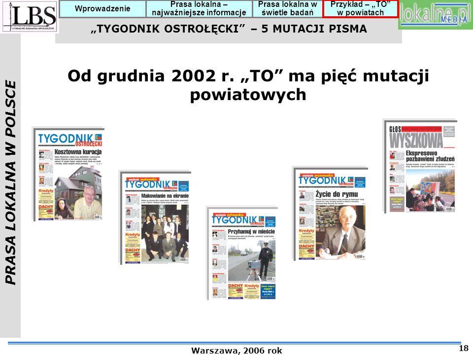 """Od grudnia 2002 r. """"TO ma pięć mutacji powiatowych"""