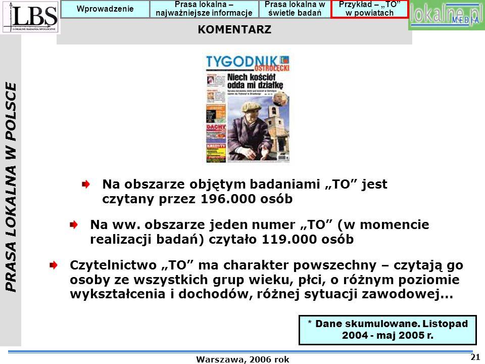 * Dane skumulowane. Listopad 2004 - maj 2005 r.