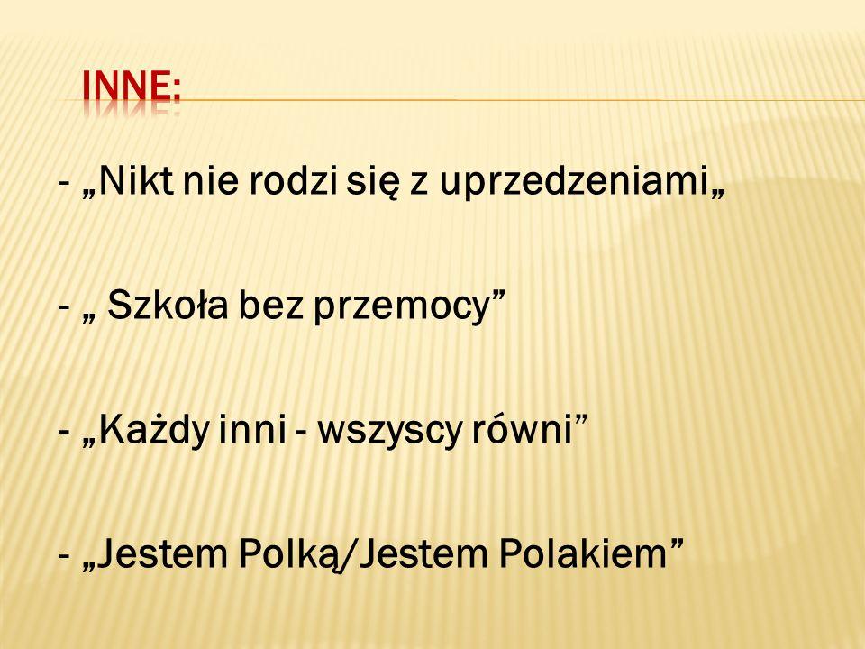 """Inne: - """"Nikt nie rodzi się z uprzedzeniami"""" - """" Szkoła bez przemocy - """"Każdy inni - wszyscy równi - """"Jestem Polką/Jestem Polakiem"""