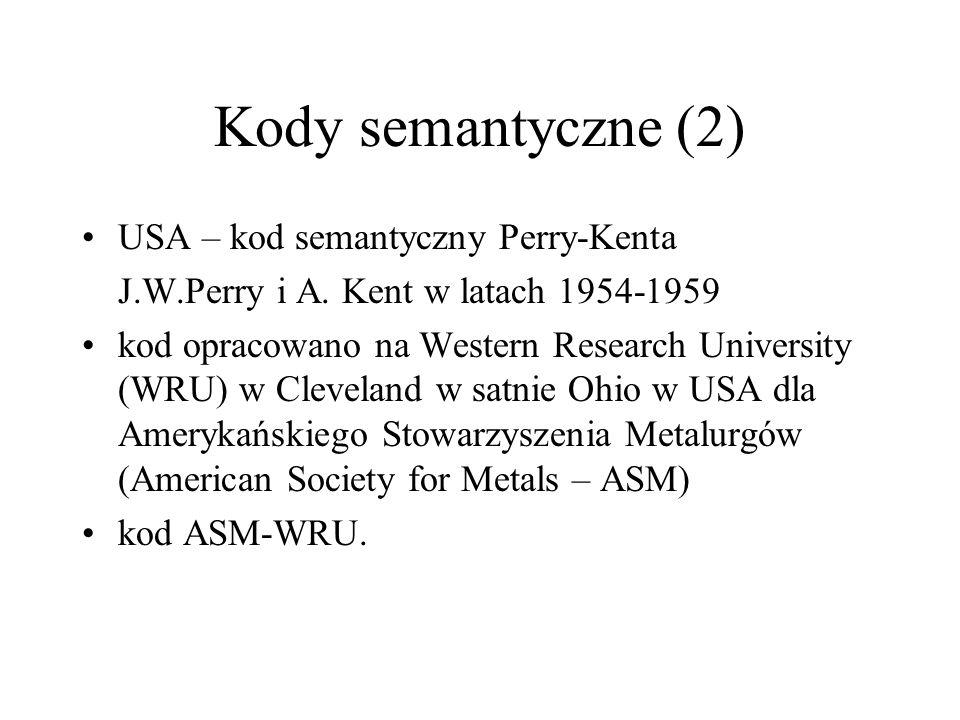 Kody semantyczne (2) USA – kod semantyczny Perry-Kenta