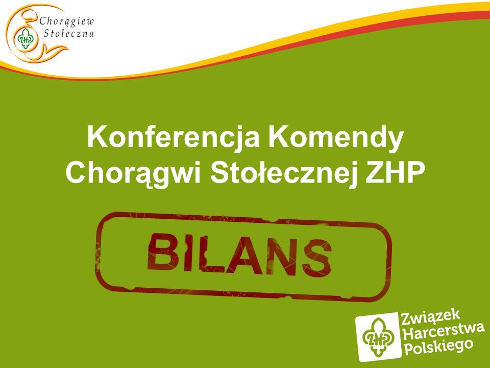Konferencja Komendy Chorągwi Stołecznej ZHP