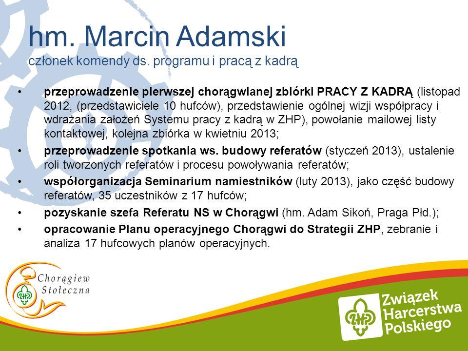hm. Marcin Adamski członek komendy ds. programu i pracą z kadrą