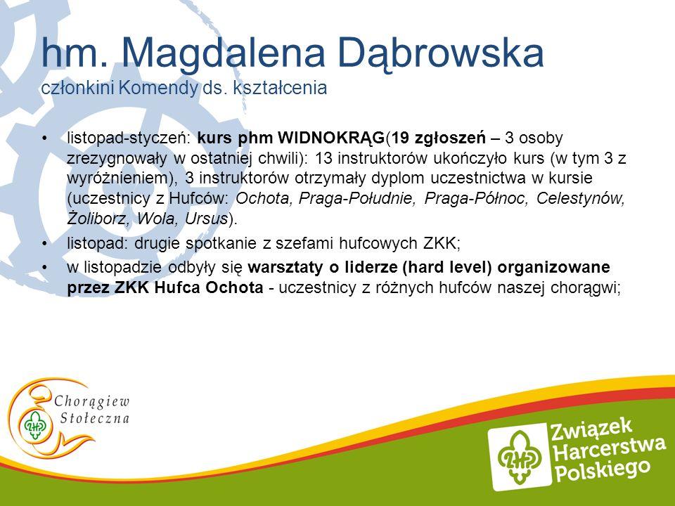 hm. Magdalena Dąbrowska członkini Komendy ds. kształcenia