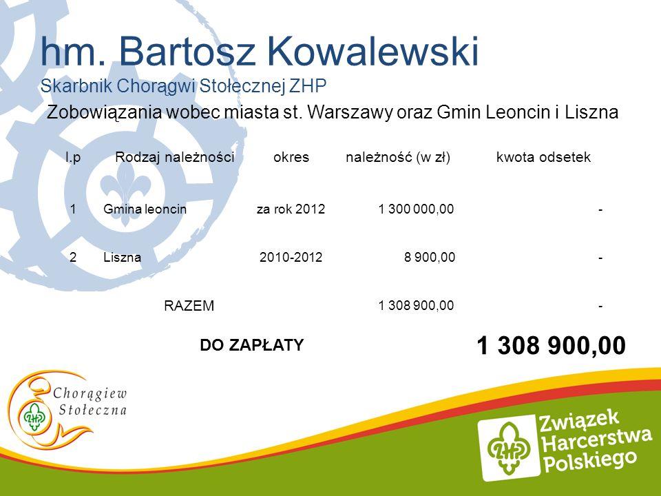 hm. Bartosz Kowalewski Skarbnik Chorągwi Stołecznej ZHP