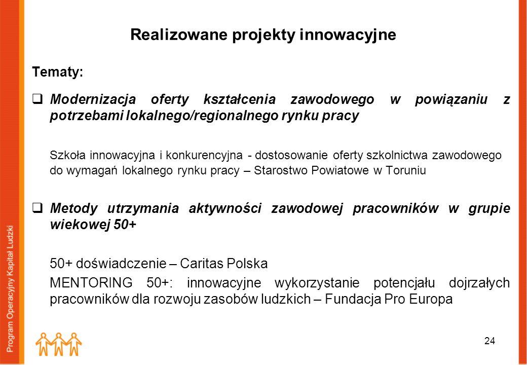 Realizowane projekty innowacyjne