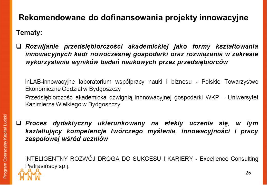 Rekomendowane do dofinansowania projekty innowacyjne