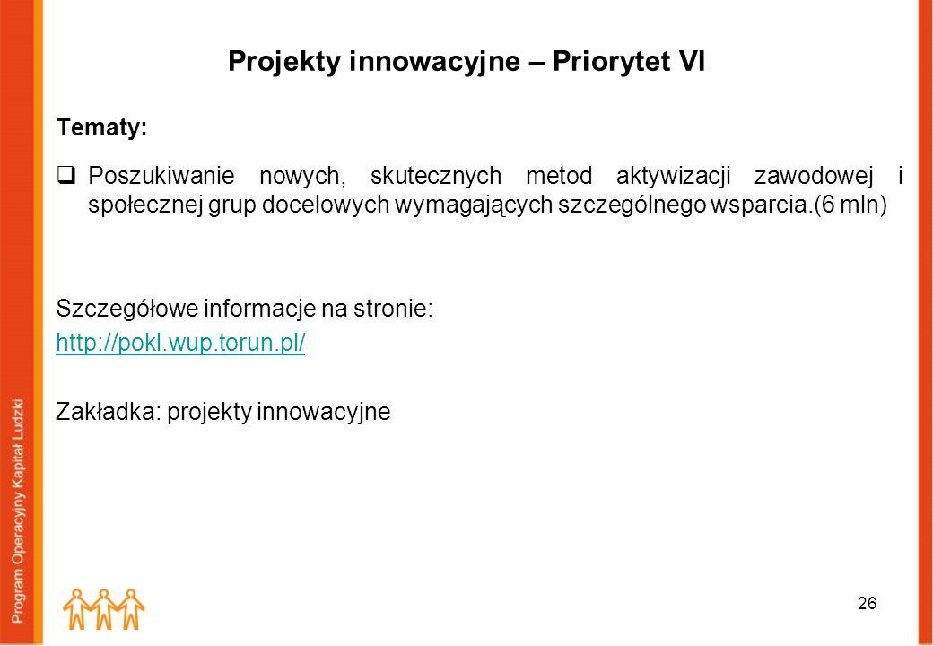 Projekty innowacyjne – Priorytet VI