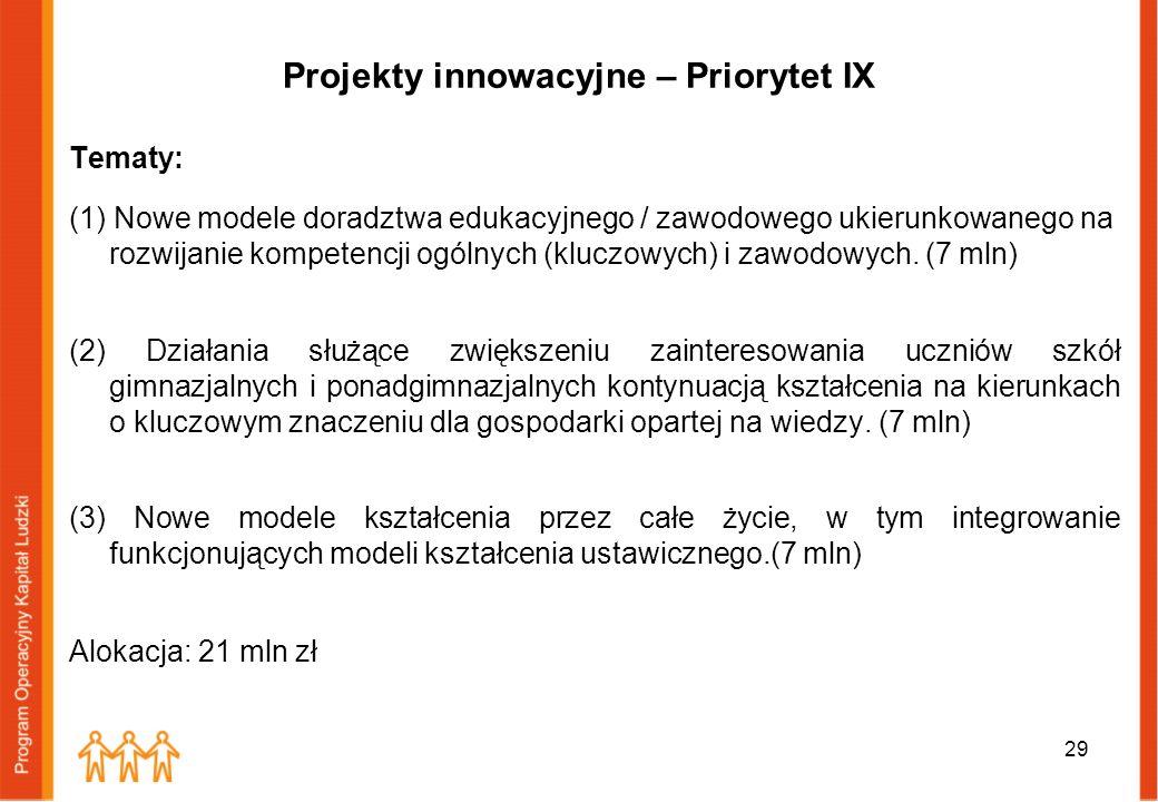 Projekty innowacyjne – Priorytet IX