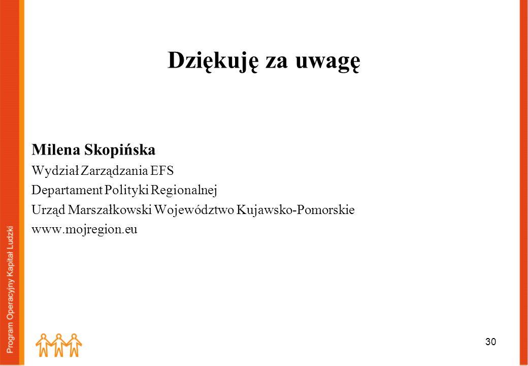 Dziękuję za uwagę Milena Skopińska Wydział Zarządzania EFS