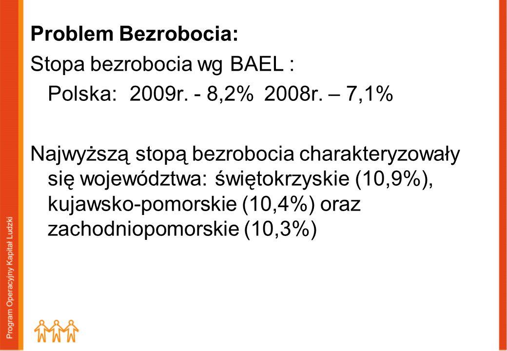 Problem Bezrobocia: Stopa bezrobocia wg BAEL : Polska: 2009r