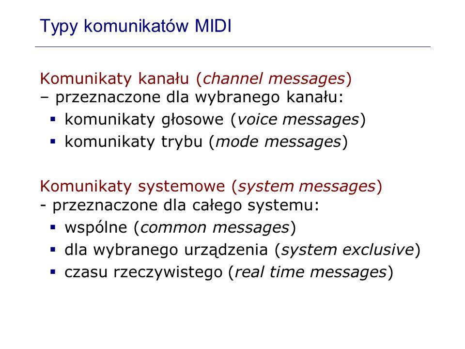 Typy komunikatów MIDI Komunikaty kanału (channel messages) – przeznaczone dla wybranego kanału: komunikaty głosowe (voice messages)